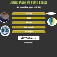 Jakub Plsek vs David Barczi h2h player stats