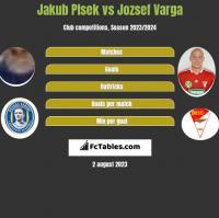 Jakub Plsek vs Jozsef Varga h2h player stats