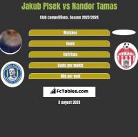 Jakub Plsek vs Nandor Tamas h2h player stats