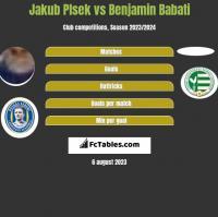 Jakub Plsek vs Benjamin Babati h2h player stats