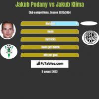 Jakub Podany vs Jakub Klima h2h player stats