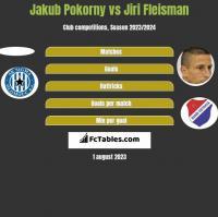 Jakub Pokorny vs Jiri Fleisman h2h player stats