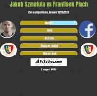 Jakub Szmatuła vs Frantisek Plach h2h player stats