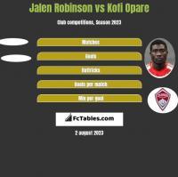 Jalen Robinson vs Kofi Opare h2h player stats