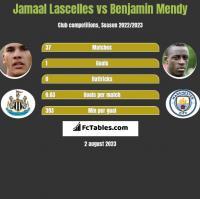 Jamaal Lascelles vs Benjamin Mendy h2h player stats