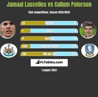 Jamaal Lascelles vs Callum Paterson h2h player stats