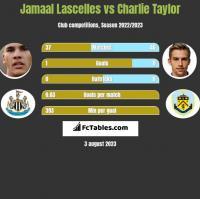 Jamaal Lascelles vs Charlie Taylor h2h player stats