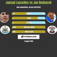 Jamaal Lascelles vs Jan Bednarek h2h player stats