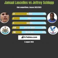 Jamaal Lascelles vs Jeffrey Schlupp h2h player stats