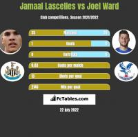 Jamaal Lascelles vs Joel Ward h2h player stats