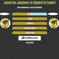 Jamal Ba Jandooh vs Khaled Al Samiri h2h player stats