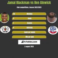 Jamal Blackman vs Ben Alnwick h2h player stats