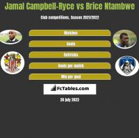 Jamal Campbell-Ryce vs Brice Ntambwe h2h player stats
