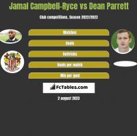 Jamal Campbell-Ryce vs Dean Parrett h2h player stats