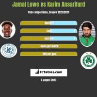 Jamal Lowe vs Karim Ansarifard h2h player stats
