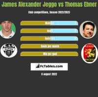 James Alexander Jeggo vs Thomas Ebner h2h player stats