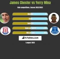 James Chester vs Yerry Mina h2h player stats