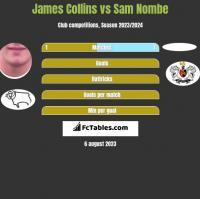 James Collins vs Sam Nombe h2h player stats