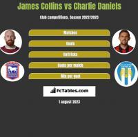 James Collins vs Charlie Daniels h2h player stats