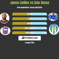 James Collins vs Cole Skuse h2h player stats