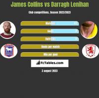 James Collins vs Darragh Lenihan h2h player stats
