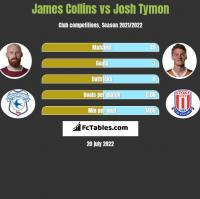 James Collins vs Josh Tymon h2h player stats