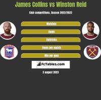 James Collins vs Winston Reid h2h player stats