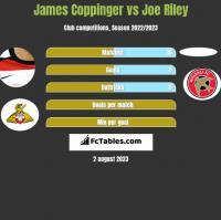 James Coppinger vs Joe Riley h2h player stats