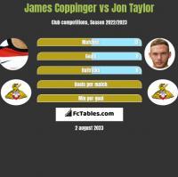 James Coppinger vs Jon Taylor h2h player stats