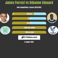 James Forrest vs Odsonne Edouard h2h player stats