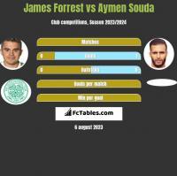 James Forrest vs Aymen Souda h2h player stats