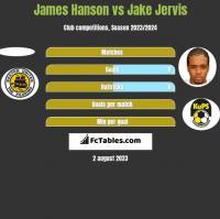 James Hanson vs Jake Jervis h2h player stats