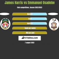 James Harris vs Emmanuel Osadebe h2h player stats