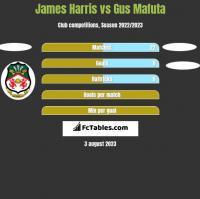 James Harris vs Gus Mafuta h2h player stats