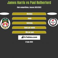 James Harris vs Paul Rutherford h2h player stats