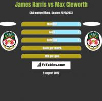 James Harris vs Max Cleworth h2h player stats