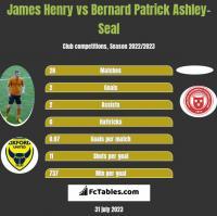 James Henry vs Bernard Patrick Ashley-Seal h2h player stats