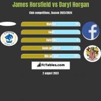 James Horsfield vs Daryl Horgan h2h player stats