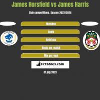 James Horsfield vs James Harris h2h player stats