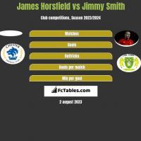 James Horsfield vs Jimmy Smith h2h player stats