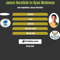 James Horsfield vs Ryan McGowan h2h player stats