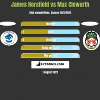 James Horsfield vs Max Cleworth h2h player stats