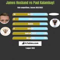 James Husband vs Paul Kalambayi h2h player stats
