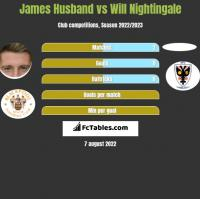 James Husband vs Will Nightingale h2h player stats