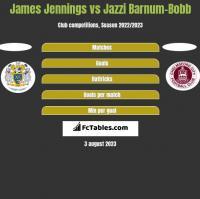 James Jennings vs Jazzi Barnum-Bobb h2h player stats