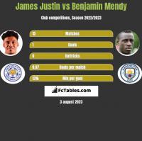 James Justin vs Benjamin Mendy h2h player stats