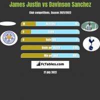James Justin vs Davinson Sanchez h2h player stats
