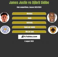 James Justin vs Djibril Sidibe h2h player stats
