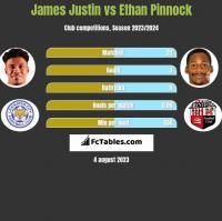 James Justin vs Ethan Pinnock h2h player stats