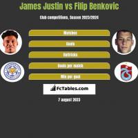 James Justin vs Filip Benkovic h2h player stats